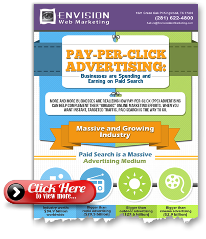 Why Do You Need PPC Advertising